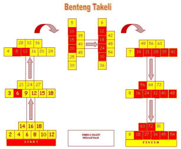 Soal Matematika Sd Kelas 1 Penjumlahan Kumpulan Soal Matematika Soal Ulangan Harian Matematika